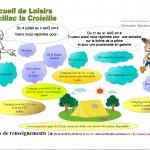 AL Marcillac - Programme de juillet 2018